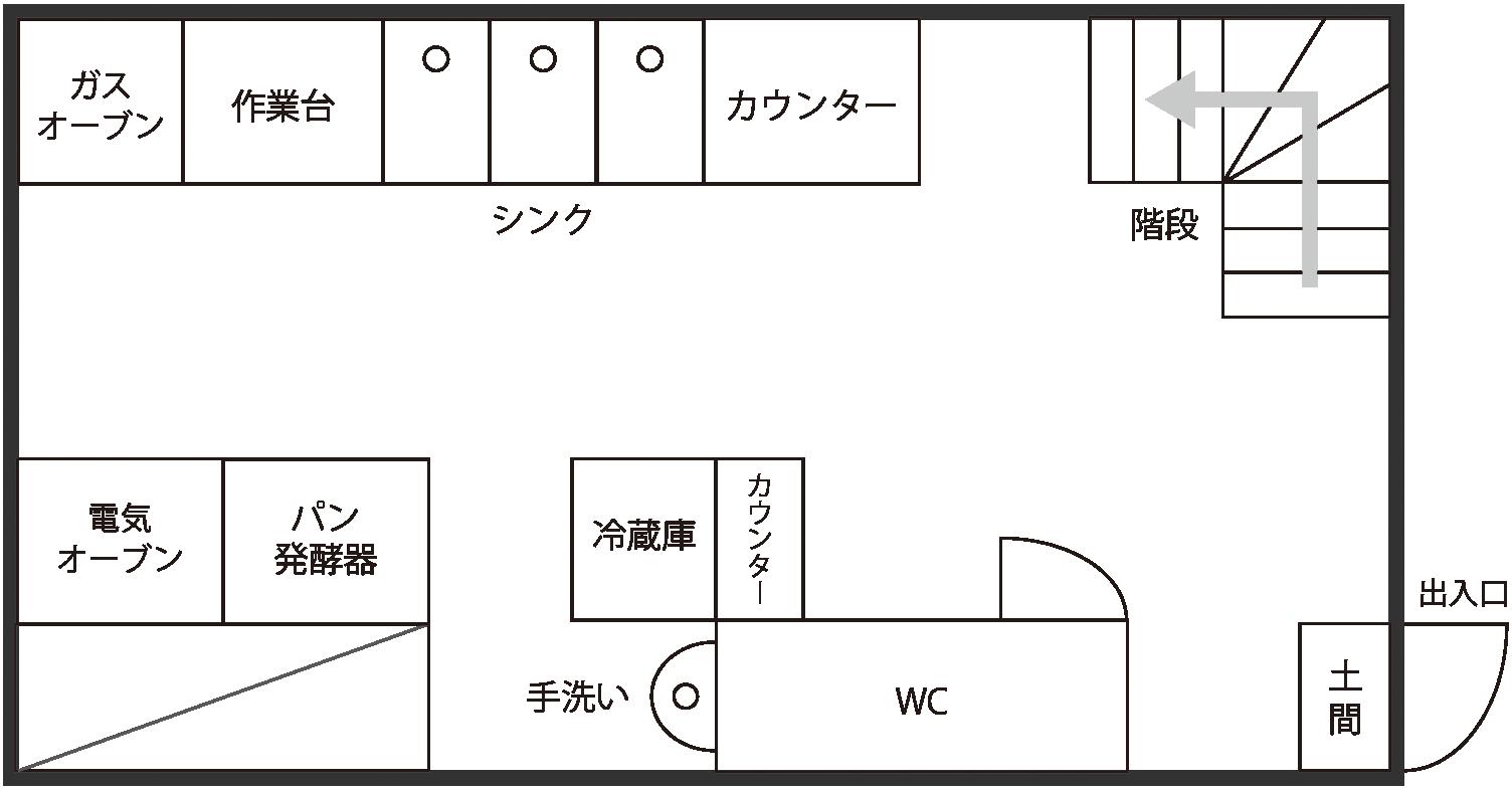 店舗備品配置図